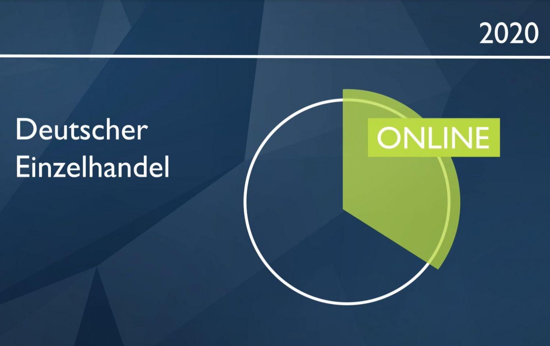 Grafik: Online-Anteil im Deutschen Einzelhandel.
